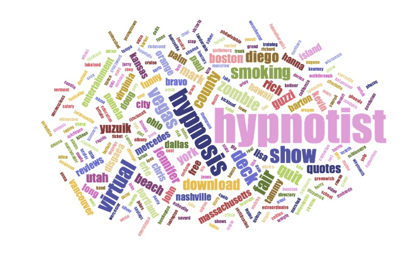 Hypnotist WordCloud
