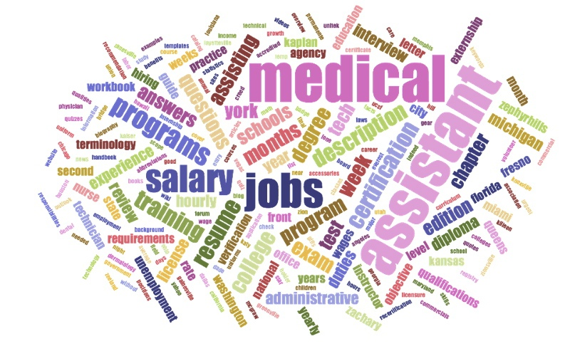 Medical Assistant WordCloud